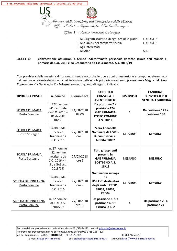 Calendario Del Tempo Scuola Infanzia.Uat Di Bologna Calendario Ruoli Da Gae Ee Aa Comune