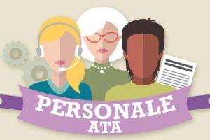UAT di BOLOGNA | Graduatorie Permanenti Definitive personale ATA – A.S. 2019/2020