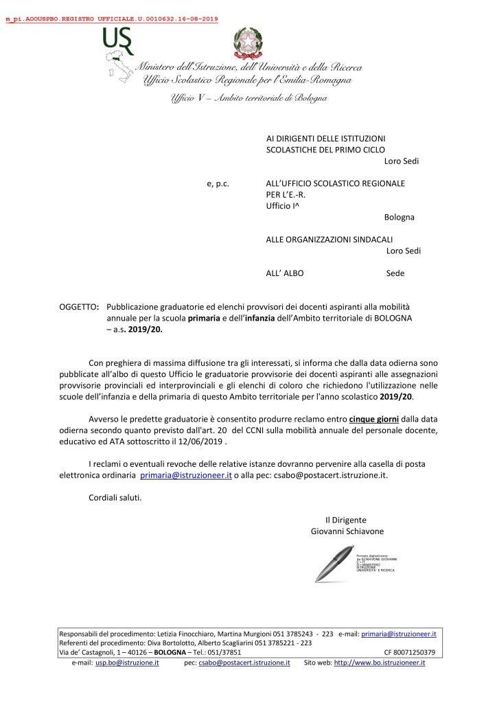UAT di Bologna | Elenchi utilizzazioni e graduatorie ass.provv. prov.li e interprov.li AA EE