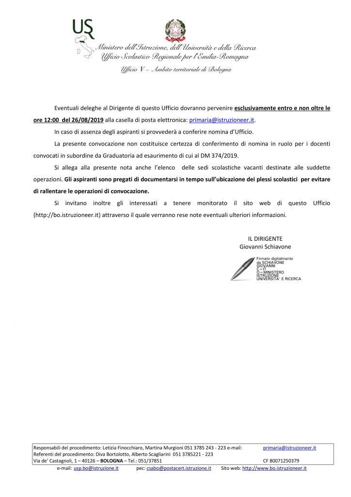 UAT di Bologna | Ruolo 2019/20 Docenti EE Comune da GAE – scelta scuole da Conc. DDG 1546/2018
